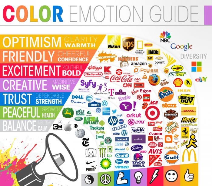 頂級企業使用顏色喚起客戶的某些感覺